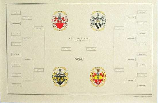 Displaying the Family Tree Graphics of Your Coat of Arms on a Chart