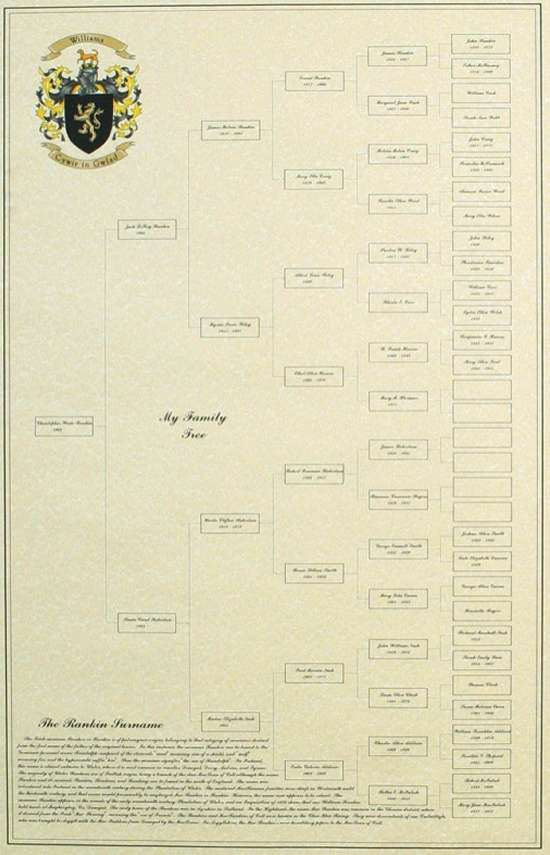6-Generation Family Tree Sample with Family Crest & Surname History