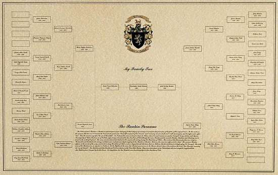example of a family tree with family crest  u0026 surname history
