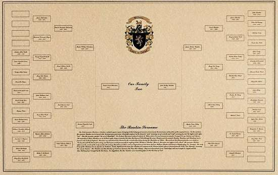 5-Generation Family Tree Diagram with Coat of Arms & Surname Meaning