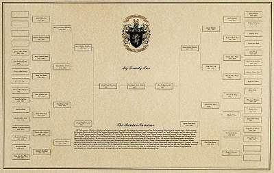 English Last Name Origin and Coat of Arms on a Family Tree Chart