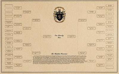 Family Tree Chart with Names and German Coat of Arms