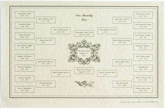 Marriage History with Marriage Date and Family Tree