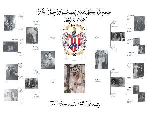 4-Generation Family Tree