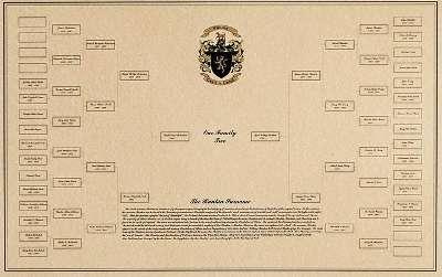 Family Tree Printing - Genealogy Prints - Free Blank ...
