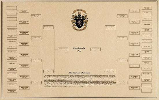 Tree Printing - Genealogy Prints - Free Blank Printable Pedigree Chart