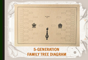 Sample of Family Tree Charts and Genealogy Chart Forms.