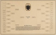 Family Tree Chart with Coat of Arms and Last Name Meaning.